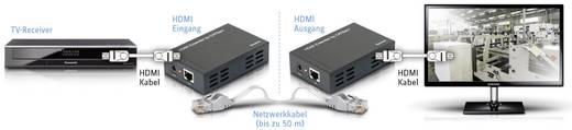 HDMI kábel hosszabbítás patchkábelen keresztül, 50 m, SpeaKa Professional