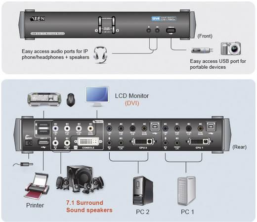 4 portos KVM switch, (billentyűzet, video, egér) elosztó, DVI elosztó és USB 2.0 Hub Aten CS1784A-AT-G