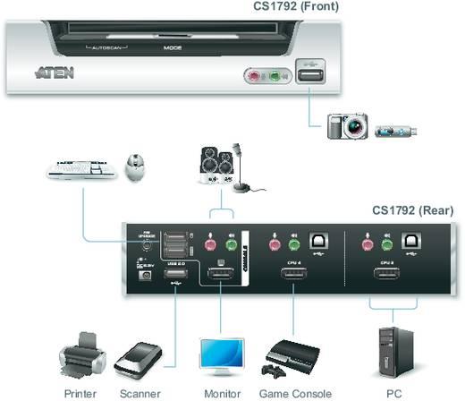 2 portos USB-s KVM switch, (billentyűzet, video, egér) elosztó, HDMI elosztó és USB 2.0 Hub Aten CS1792-AT-G