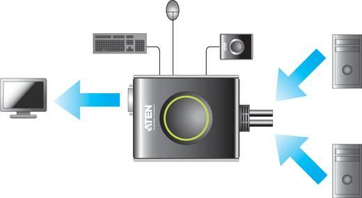 2 portos USB-s KVM switch, (billentyűzet, video, egér) elosztó, DVI kimenettel Aten CS682-AT