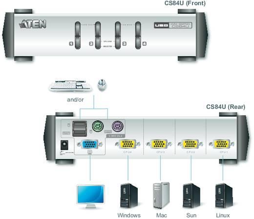 4 portos USB-s KVM switch, (billentyűzet, video, egér) elosztó, PS/2 és VGA kimenettel Aten CS84U-AT