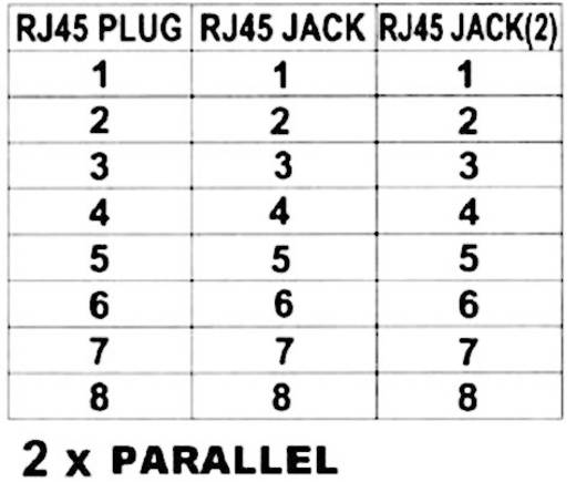 RJ45 Hálózat CAT 5e [2x RJ45 alj - 1x RJ45 dugó] 0.15 m Fémes