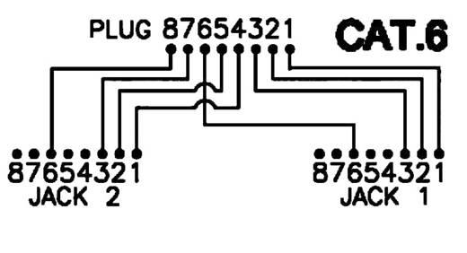 RJ45 Hálózat CAT 6 [2x RJ45 alj - 1x RJ45 dugó] 0.15 m Fémes
