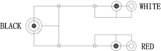 Jack - RCA audio kábel, 1x 3,5 mm jack dugó - 2x RCA dugó, 2x RCA aljzat, 1,5 m, fekete, Goobay