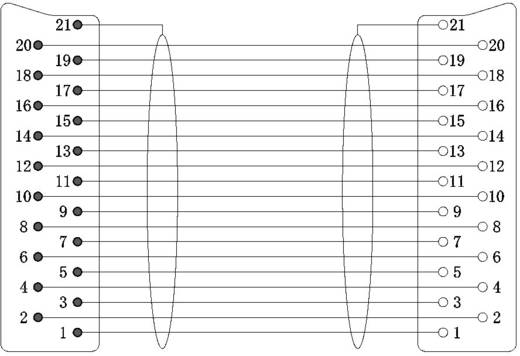 SCART TV, vevő hosszabbítókábel [1x SCART dugó 1x SCART-alj] 2 m fekete