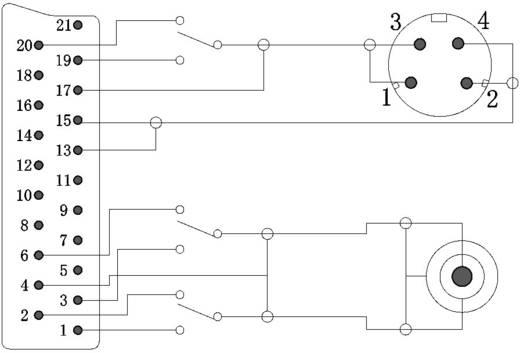 SCART / jack / S videó TV, vevő csatlakozókábel [1x jack dugó 3.5 mm, S videó dugó 1x SCART dugó] 2 m fekete