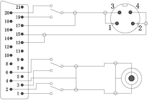 SCART / jack / S videó TV, vevő csatlakozókábel [1x jack dugó 3.5 mm, S videó dugó 1x SCART dugó] 5 m fekete