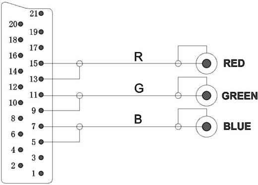 SCART / RCA TV, vevő csatlakozókábel [3x RCA dugó => 1x SCART dugó] 1 m fekete