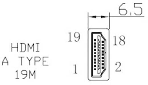 Nagy sebességű HDMI kábel (dugó/dugó) ethernettel, 4 m, lapos kivitel, SpeaKa Professional
