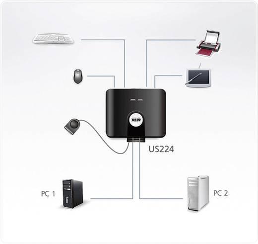 2 portos USB 2.0 átkapcsoló, szelektor ATEN US224-AT