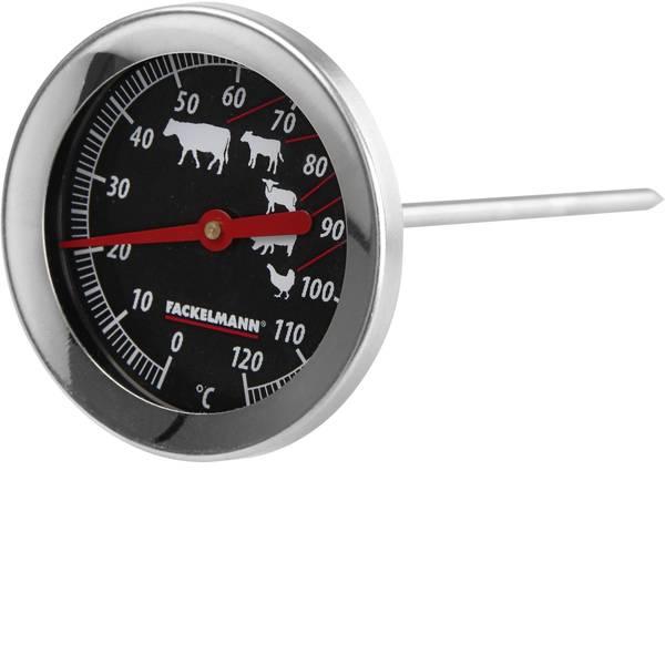 Termometri per la cucina - Uomo torcia termometro per arrosti, 14cm -
