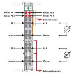 753-455 WAGO 4-CANALI-ingresso analogico morsetto; 4-20 ma; Single-Ended