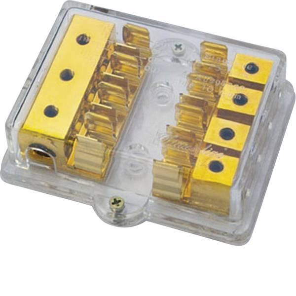 Porta fusibili HiFi e distributori di corrente per auto - Porta fusibile in vetro HiFi per auto Sinuslive SB 3-4 Adatto per: 80 A -