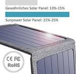 Oplader op zonne-energie CT-ST004 14 W.