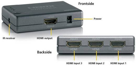 HDMI-switch 3 poorten met afstandsbediening, 3D-weergave mogelijk 1920 x 1080 pix Marmitek Connect 310