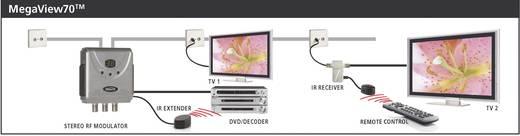 Marmitek MegaView 70 - stereo audio/video over coax modulator