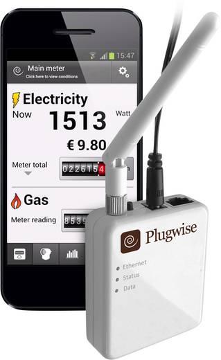 Plugwise Smile P1