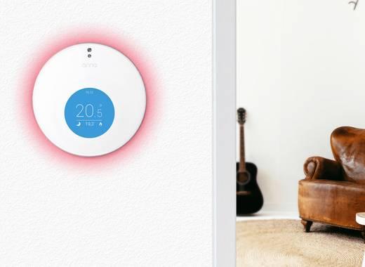 Draadloze kamerthermostaat Plugwise ANNA Opbouw
