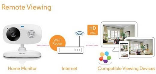 IP-camera WiFi Motorola FOCUS 66 N/A