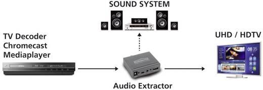 Marmitek Connect AE14 HDMI 4K audio extractor (digitaal / analoog) met ARC