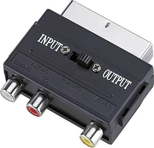 Video USB grabber PX 8048-675