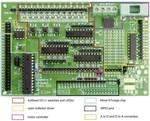 Gertboard voor Raspberry PI