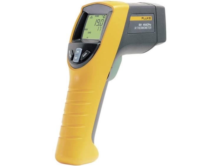 Fluke 561 Universele Thermometer (-40 tot 550 graden)
