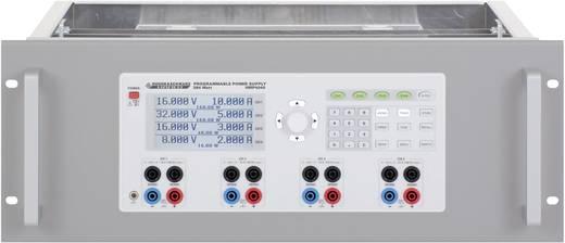 """Rohde & Schwarz HZP91 5800.0939.02 Rackmount 4U HZP91 48,26 cm (19 """")"""