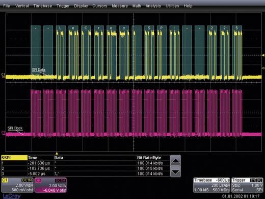 LeCroy WSXS-SPIBUS TD WSXS-SPIBUS TD WSXS-SPIBUS TD trigger- en decoder-uitbreiding Geschikt voor LeCroy oscilloscopen WaveSurfer.