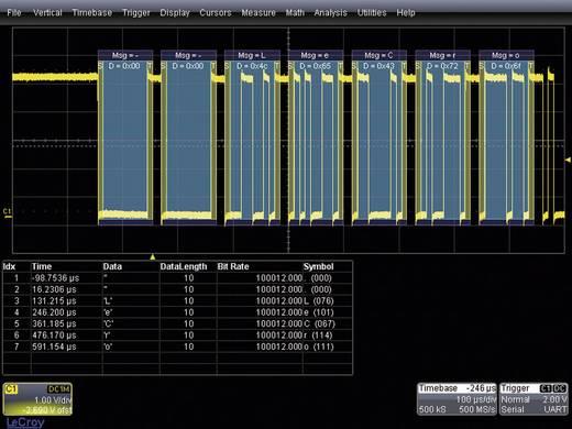 LeCroy WSXS-FLEXRAYBUS TD WSXS-FLEXRAYBUS TD WSXS-FLEXRAYBUS TD trigger- en decoder-uitbreiding Geschikt voor (details)