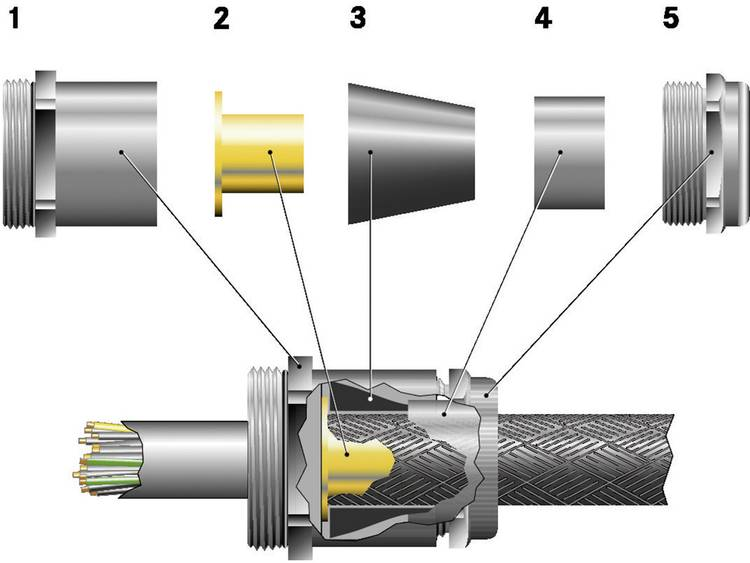 Wartel M20 Messing Messing LappKabel SKINDICHT® SHVE-M 20X1,5/16/15/11 25 stuks
