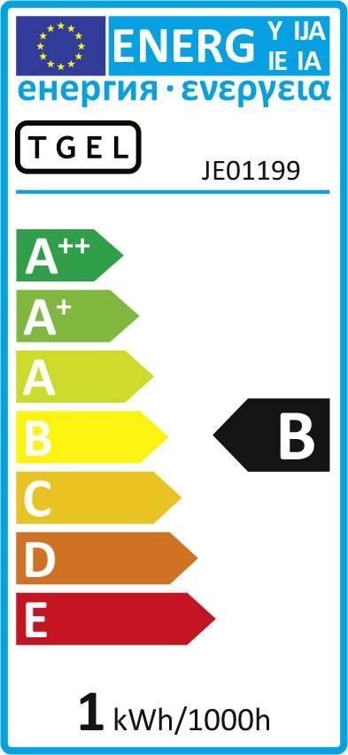 Energie-efficiëntieklasse B