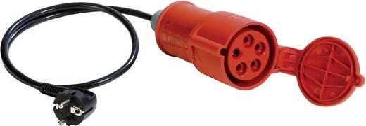 Benning 32 A CEE-koppeling met randaardestekker Geschikt voor VDE 0701/0702 testapparaat ST 710, ST 720, ST 750