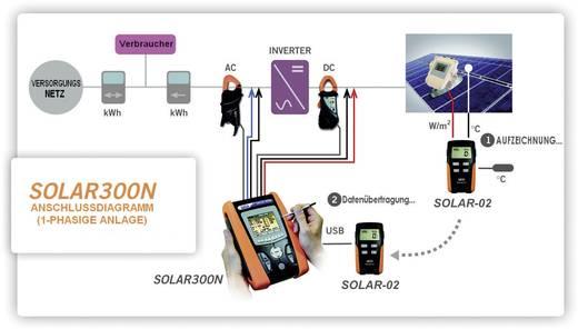 HT Instruments Solar 300 N Vermogens- en rendementsanalysator voor PV-installaties CAT IV 600V , CAT IV 1000 V tussen d