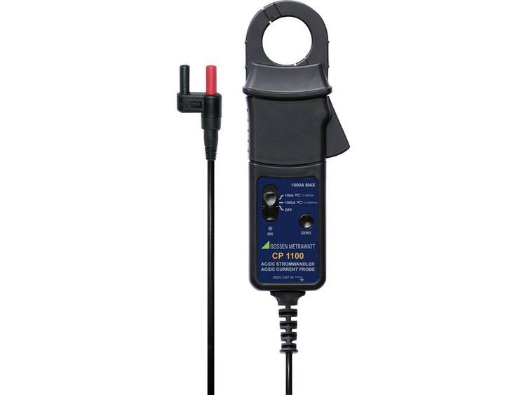 Gossen Metrawatt stroomtang-adapter 32 mm