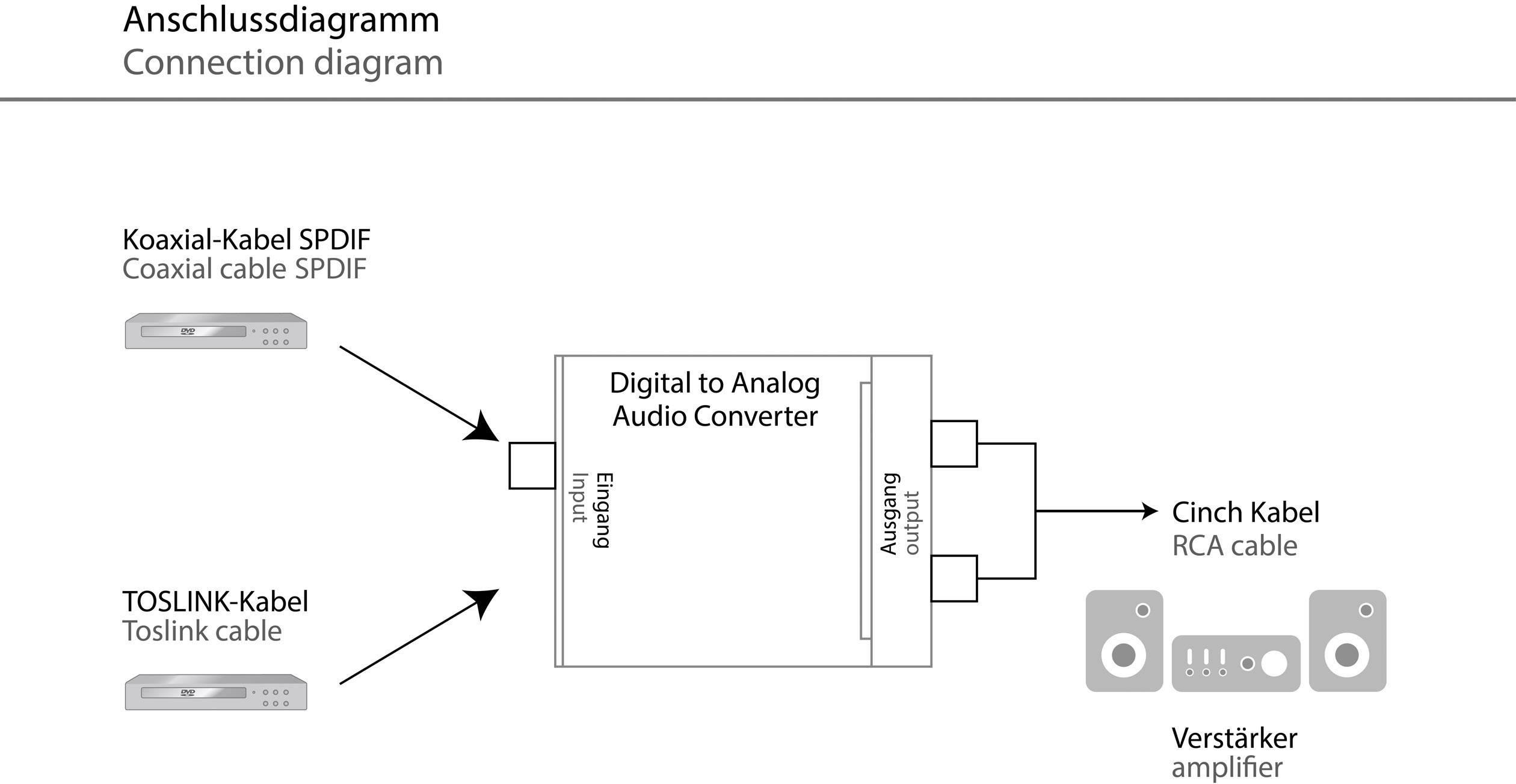 Berühmt Car Audio Anschlussdiagramm Fotos - Elektrische Schaltplan ...