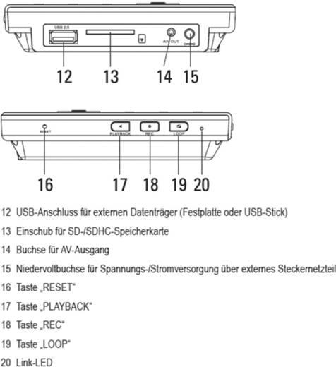 Draadloze bewakingsset 4-kanaals Met 1 camera Sygonix 16885W1 Large Monitor
