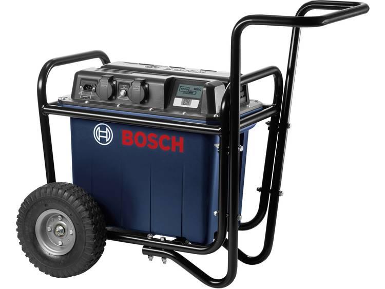 Aggregaat-transporthulp Bosch