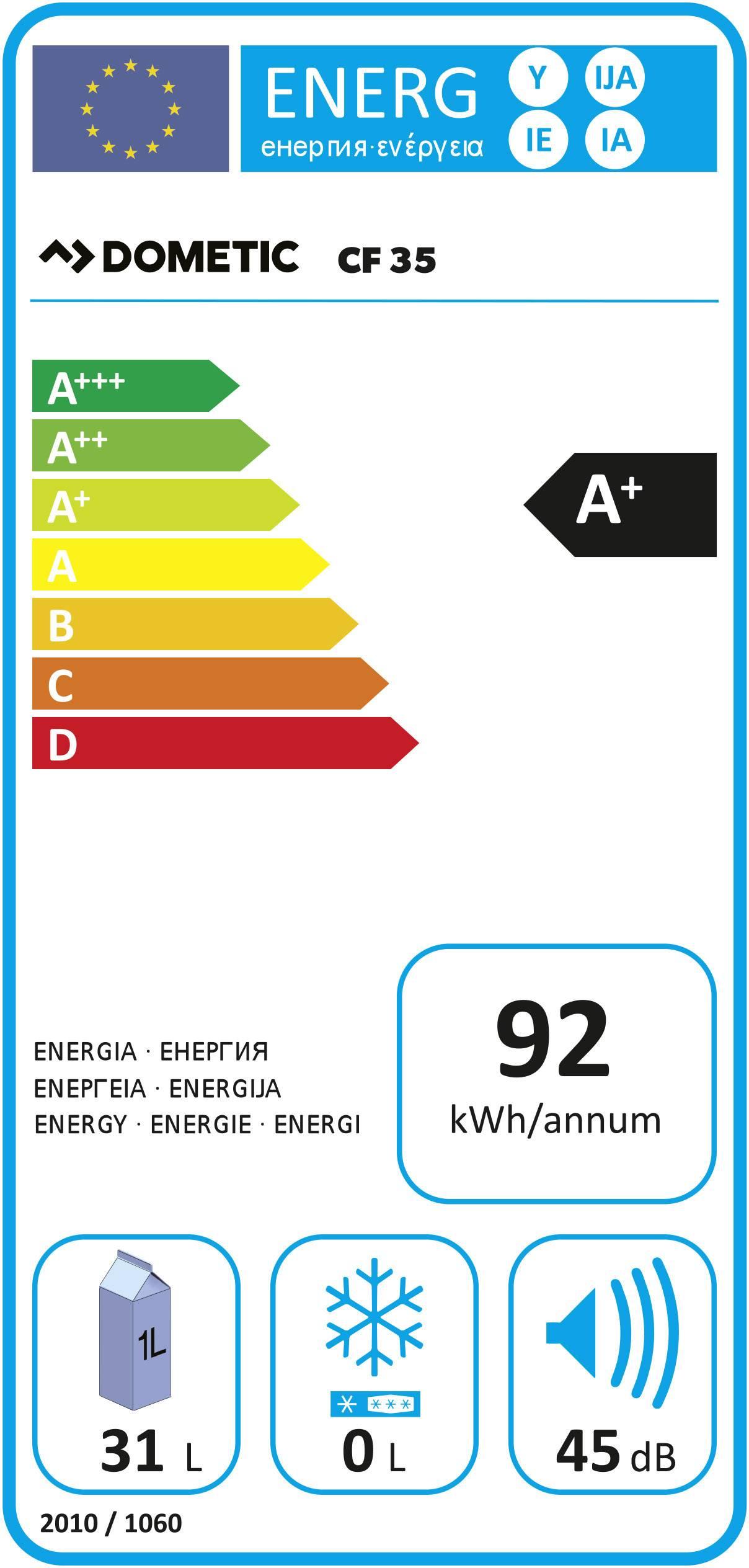 Energie-efficiëntieklasse A+