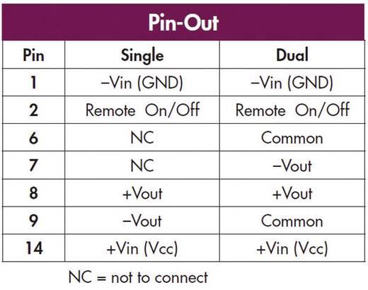 TracoPower TDR 3-1222WI DC/DC-converter, print 12 V/DC 12 V/DC, -12 V/DC 125 mA 3 W Aantal uitgangen: 2 x