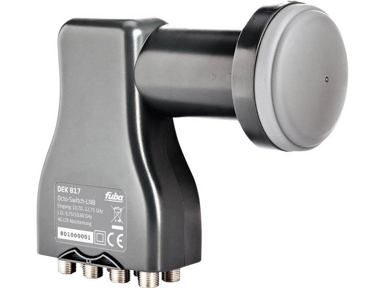 fuba DEK 817 Octo-LNB Aantal gebruikers: 8 Feed-opname: 40 mm