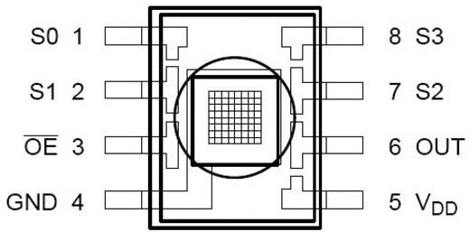 Taos TCS 3200 D Kleursensor SOIC-8 SMD 1 stuks 2.7 - 5.5 V/DC (l x b x h) 5.8 x 5.3 x 1.75 mm