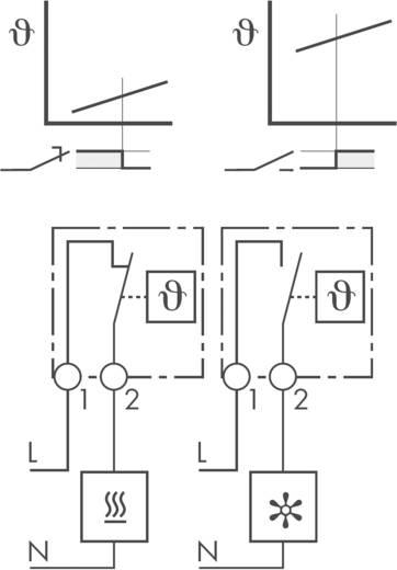 Thermostaat voor schakelkastverwarming 7T.91.0.000.2403 Finder 250 V/AC 1x NC (l x b x h) 60 x 33 x 43 mm