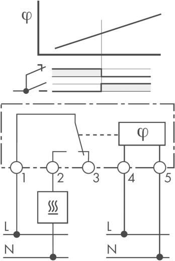 Finder 7T.91.8.230.3040 Hygrostaat voor schakelkastverwarming 230 V/AC 1x wisselaar (l x b x h) 64.5 x 42 x 38 mm