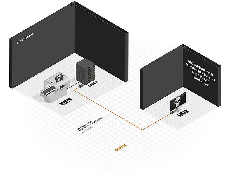 LINDY HDMI Aansluitkabel [1x HDMI stekker 1x HDMI stekker] 40 m Zwart