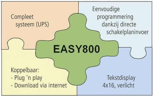 Eaton easy 821-DC-TCX PLC-aansturingsmodule 256274 24 V/DC