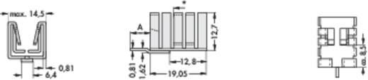 Koellichaam 21 K/W (l x b x h) 19 x 14.5 x 12.7 mm