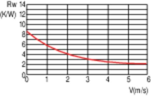 Koellichaam 8.6 K/W (l x b x h) 43.1 x 43.1 x 16.51 mm