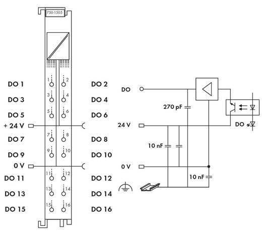 WAGO 750-1505 PLC-uitgangskaart 24 V/DC