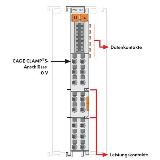 WAGO 750-1606 PLC-klem 24 V/DC 1 stuks